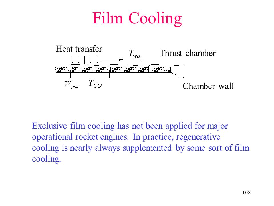 Film Cooling Heat transfer Twa Thrust chamber TCO Chamber wall