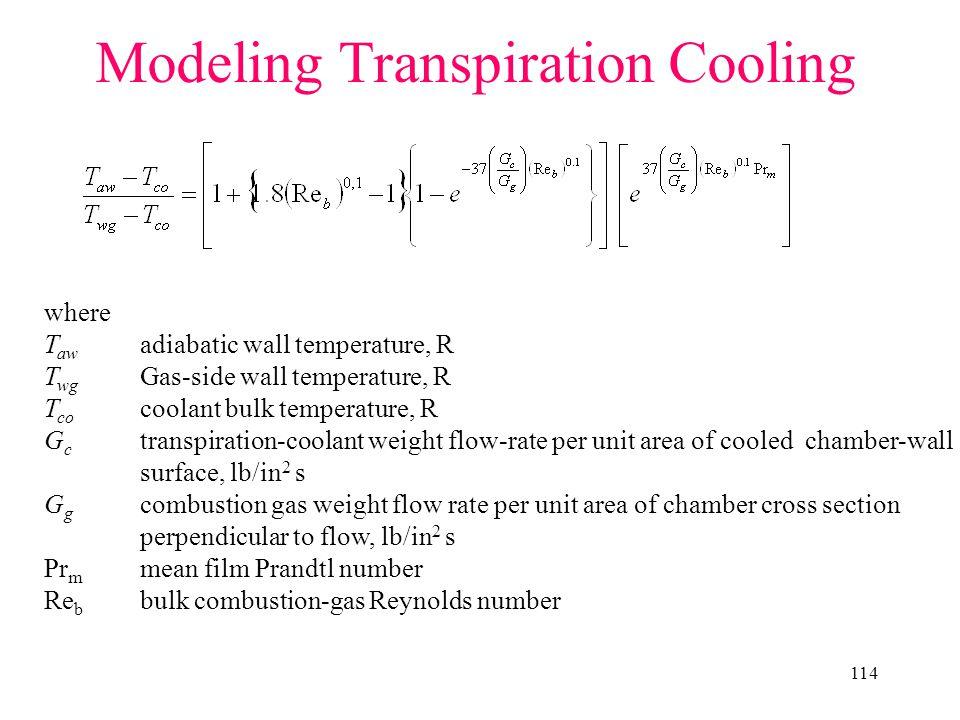 Modeling Transpiration Cooling