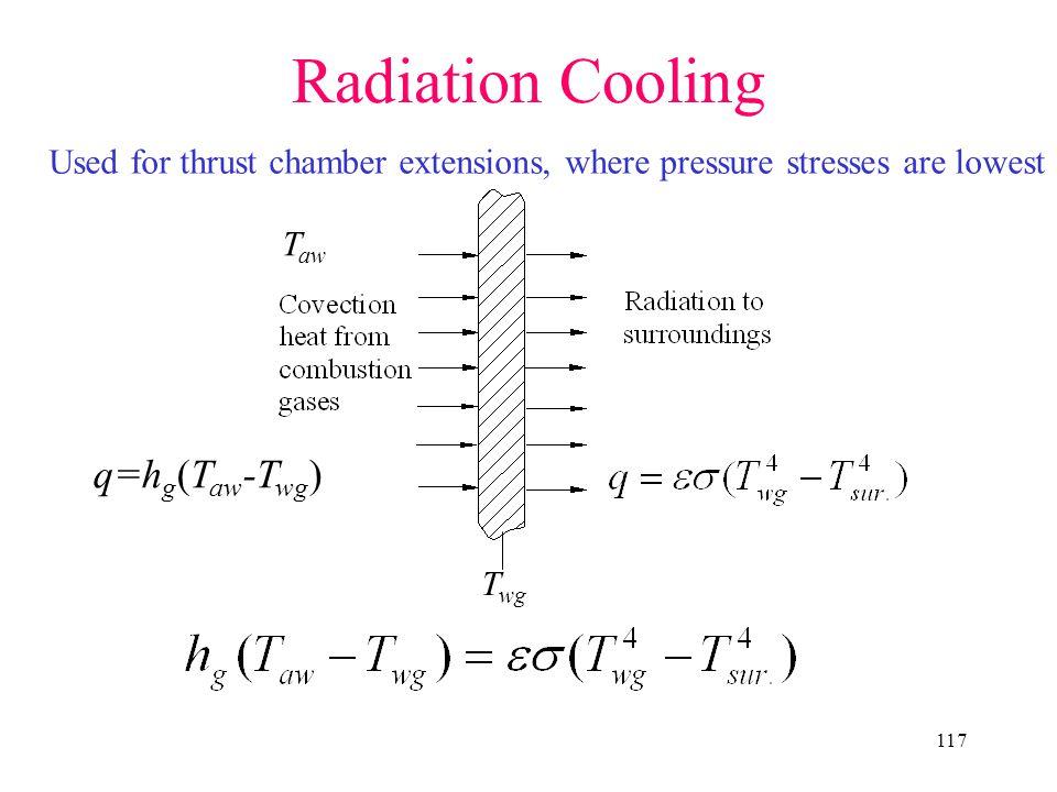 Radiation Cooling q=hg(Taw-Twg)