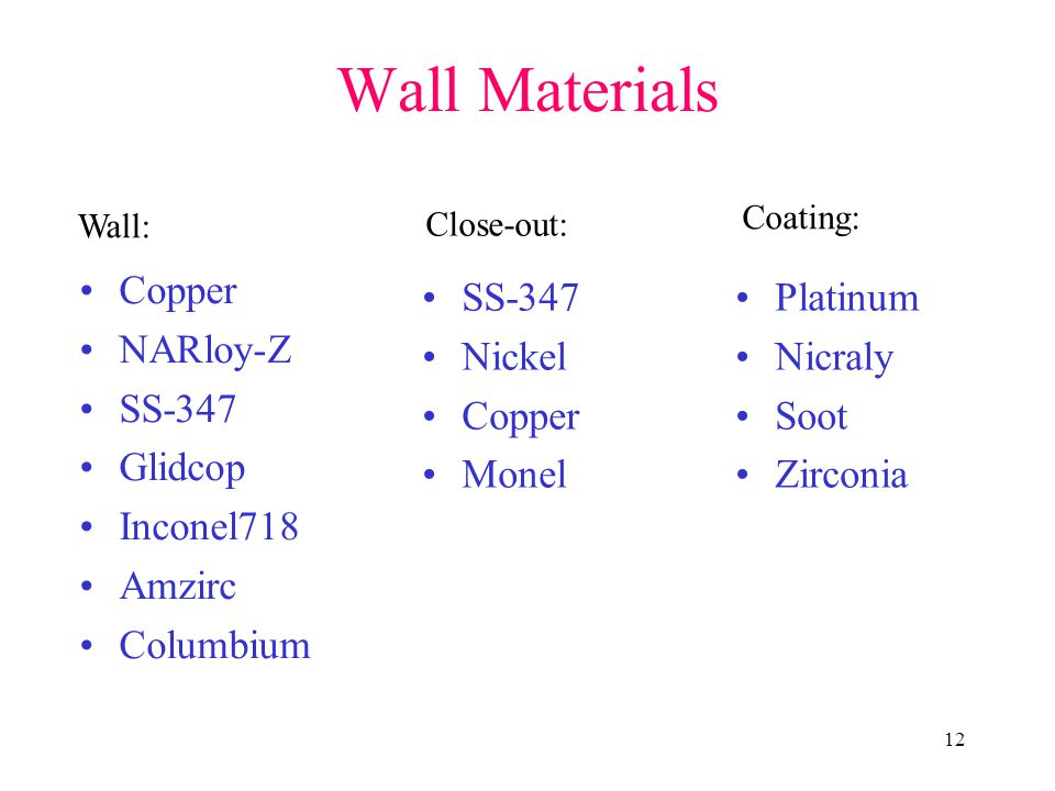 Wall Materials Copper NARloy-Z SS-347 Glidcop Inconel718 Amzirc