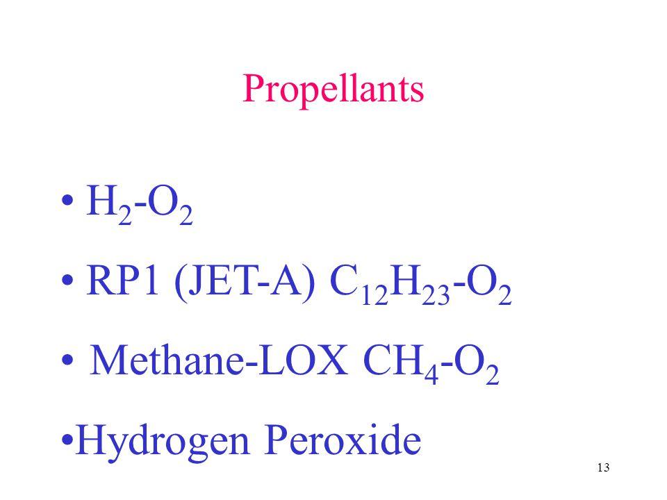 H2-O2 RP1 (JET-A) C12H23-O2 Methane-LOX CH4-O2 Hydrogen Peroxide