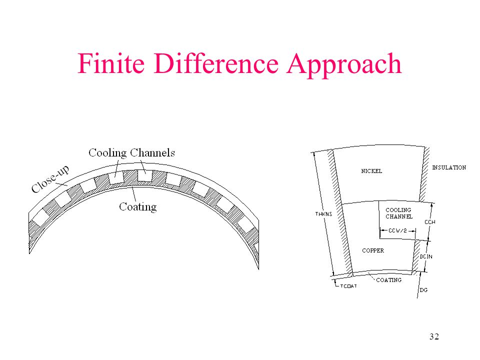 Finite Difference Approach