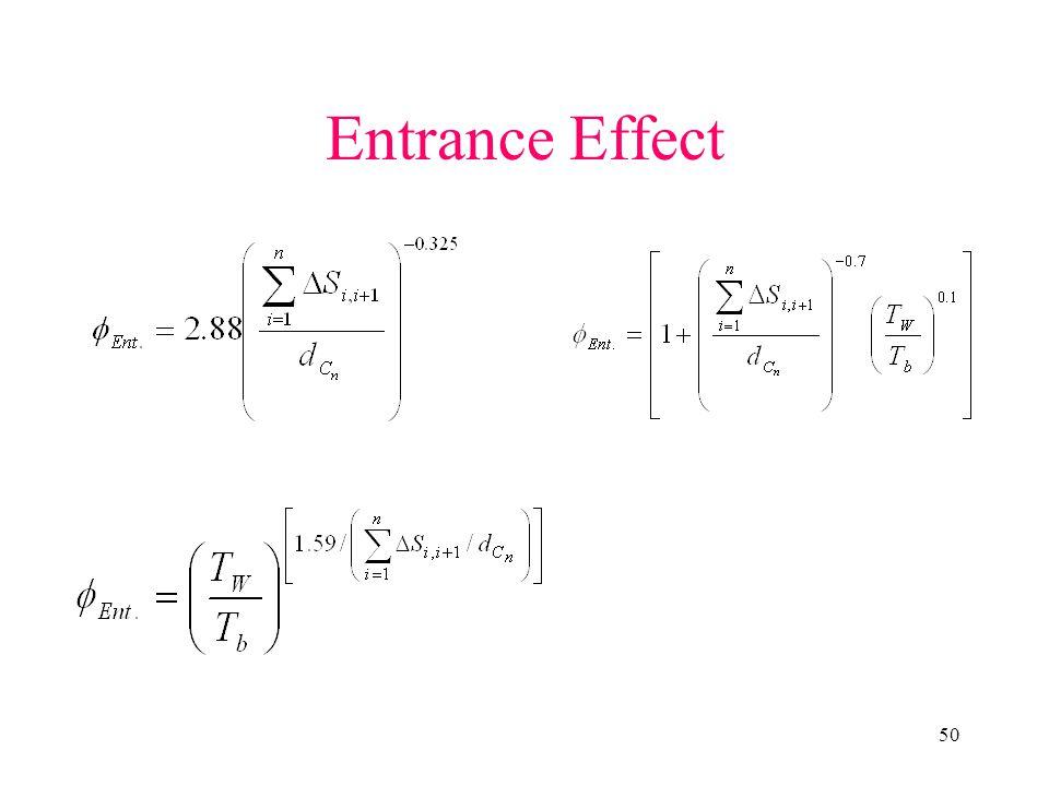 Entrance Effect