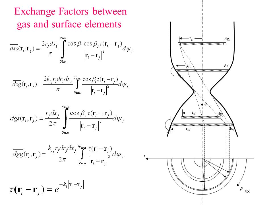 Exchange Factors between gas and surface elements