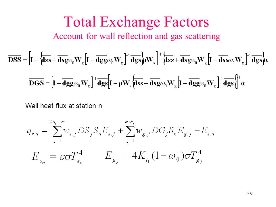 Total Exchange Factors Account for wall reflection and gas scattering