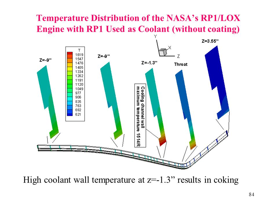 Temperature Distribution of the NASA's RP1/LOX Engine with RP1 Used as Coolant (without coating)