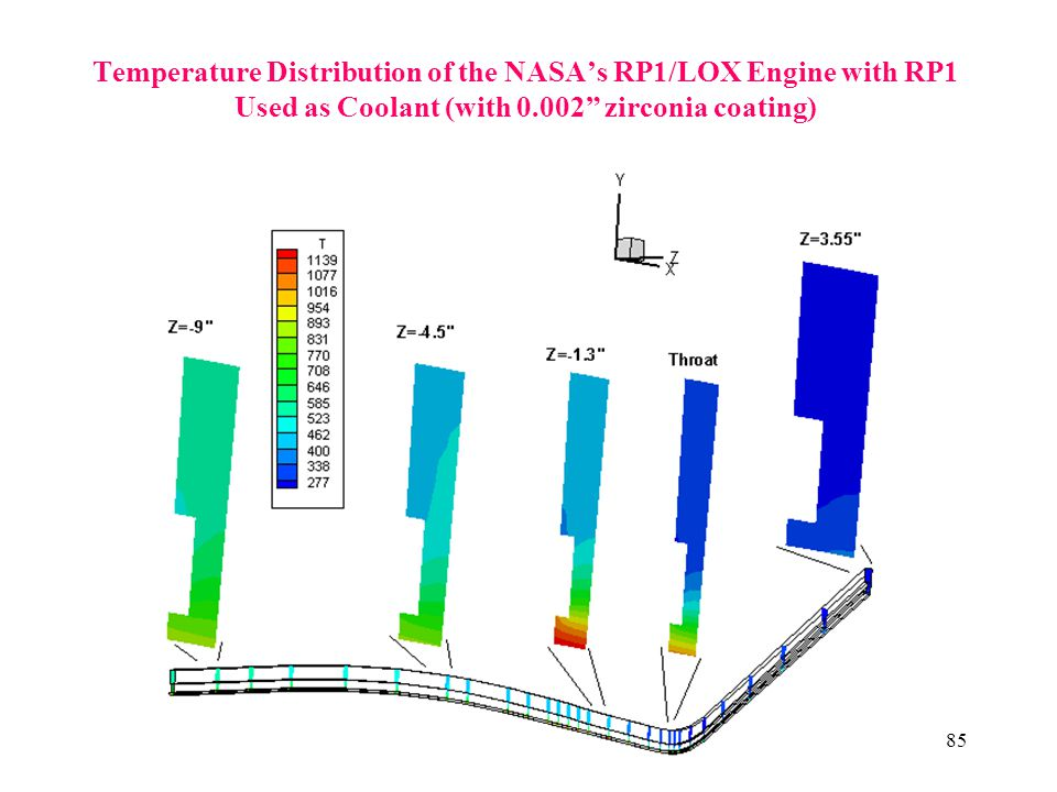 Temperature Distribution of the NASA's RP1/LOX Engine with RP1 Used as Coolant (with 0.002 zirconia coating)
