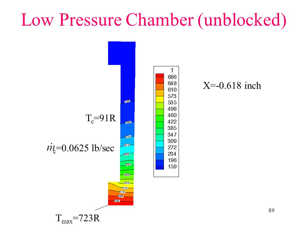 Low Pressure Chamber (unblocked)