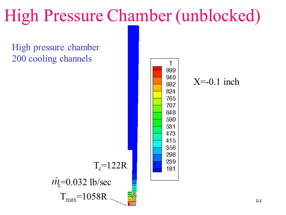 High Pressure Chamber (unblocked)