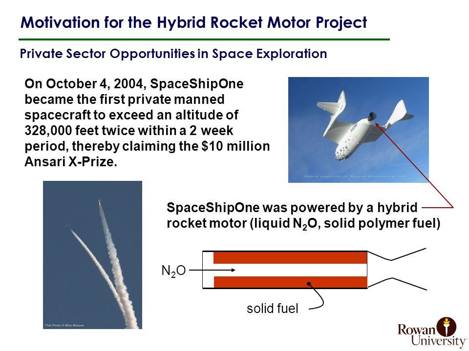 Motivation for the Hybrid Rocket Motor Project