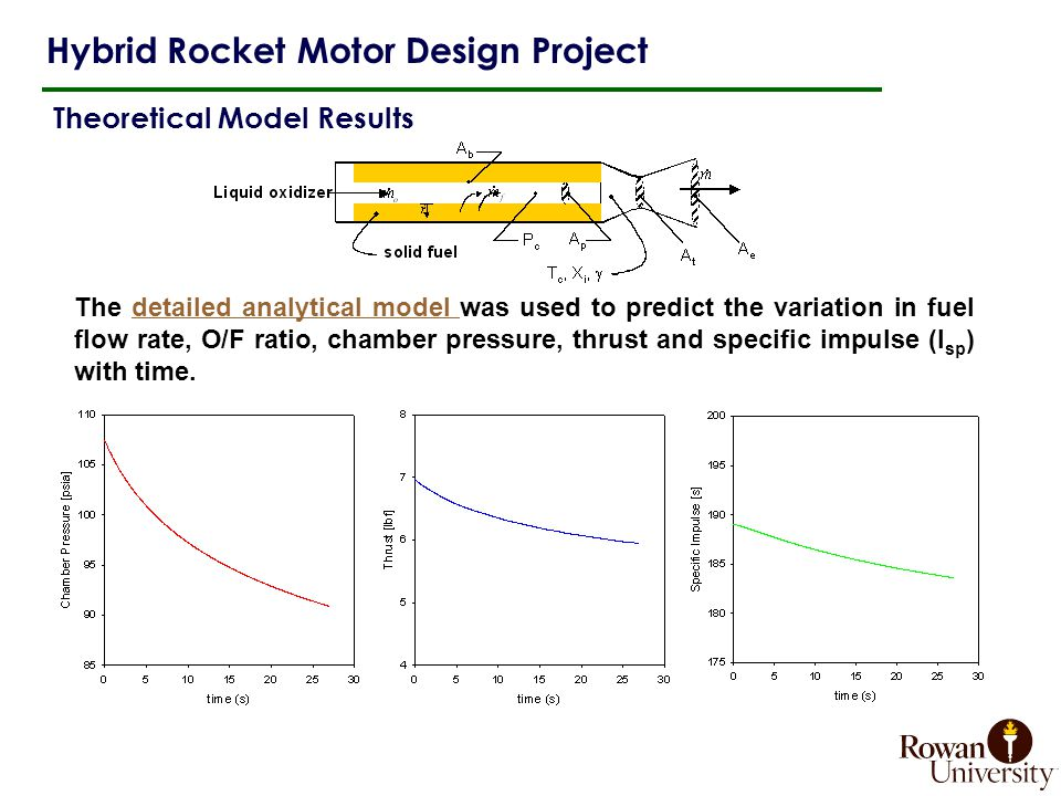 Hybrid Rocket Motor Design Project