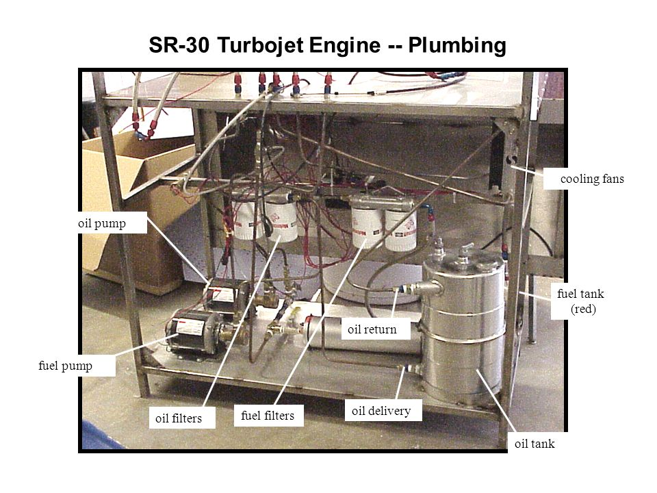 SR-30 Turbojet Engine -- Plumbing