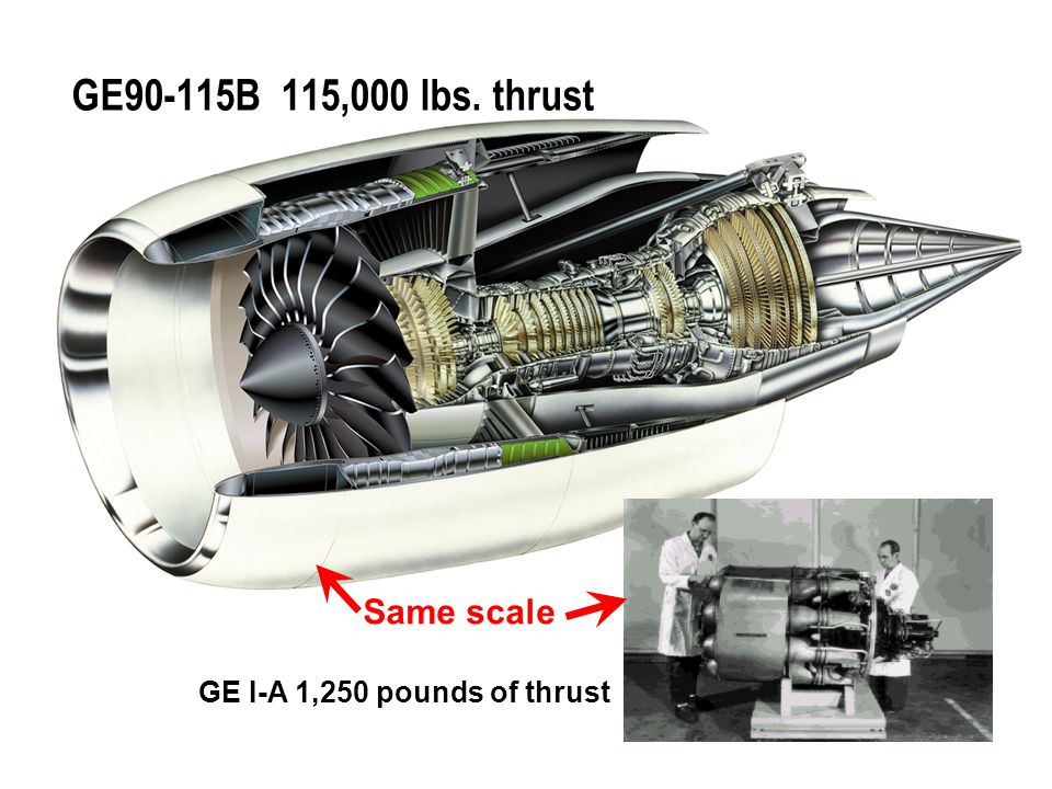 GE90-115B 115,000 lbs. thrust GE I-A 1,250 pounds of thrust Same scale
