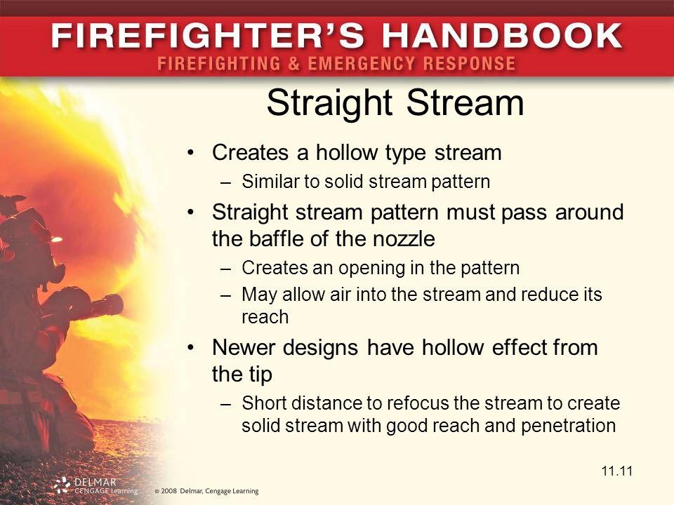 Straight Stream Creates a hollow type stream