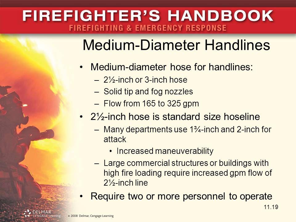 Medium-Diameter Handlines