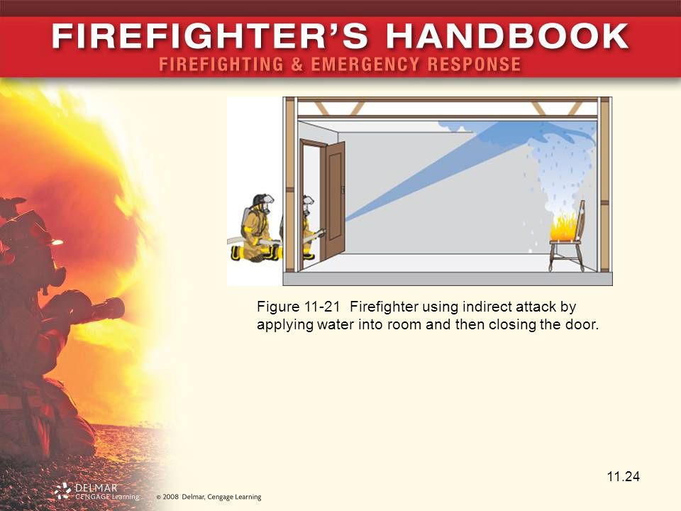 Figure 11-21 Firefighter using indirect attack by applying water into room and then closing the door.