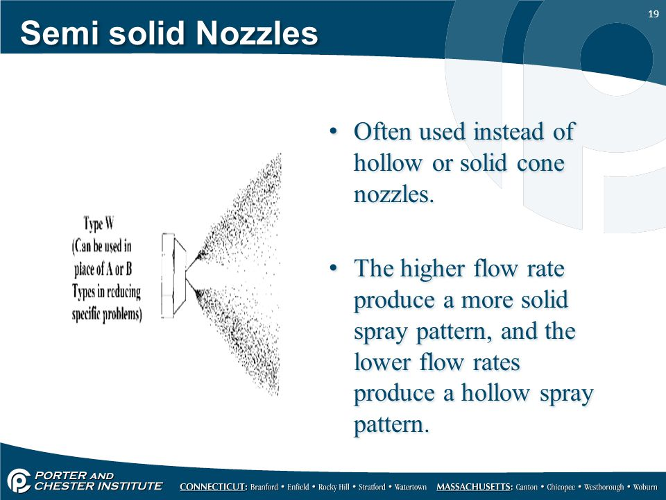 Semi solid Nozzles Often used instead of hollow or solid cone nozzles.