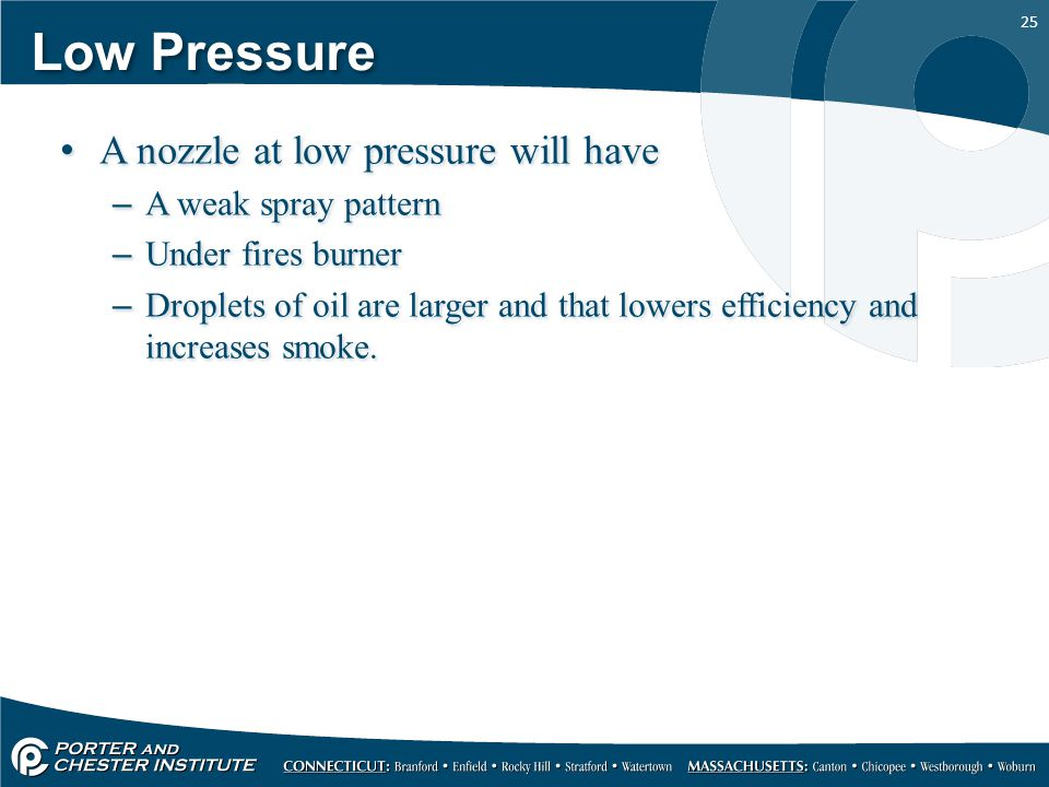 Low Pressure A nozzle at low pressure will have A weak spray pattern