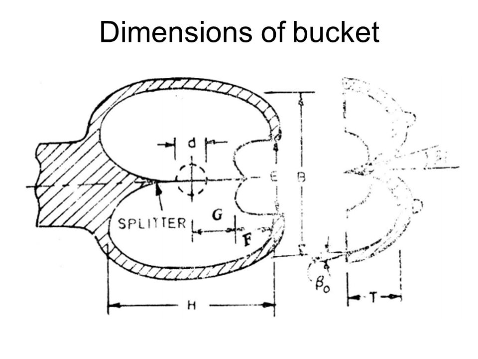 Dimensions of bucket 11