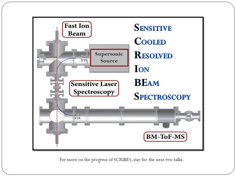 Sensitive Cooled Resolved Ion BEam Spectroscopy Supersonic Source