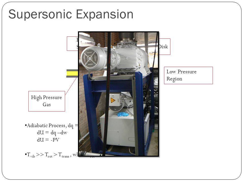 Supersonic Expansion Barrel Shock Mach Disk Low Pressure Region