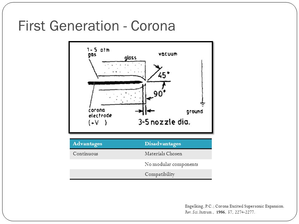 First Generation - Corona