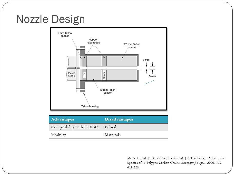 Nozzle Design Advantages Disadvantages Compatibility with SCRIBES