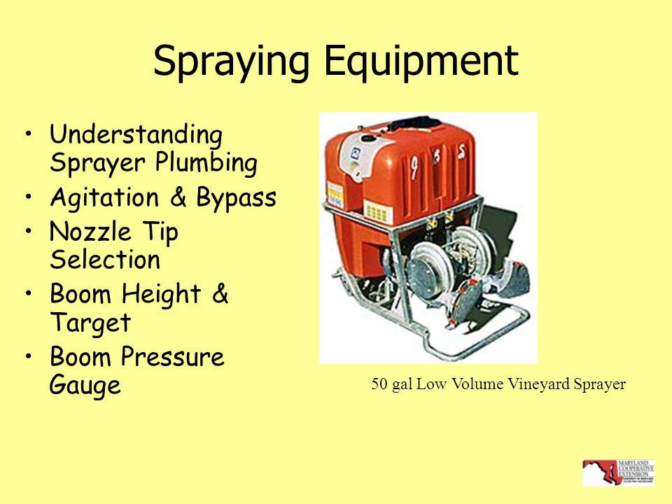 Spraying Equipment Understanding Sprayer Plumbing Agitation & Bypass