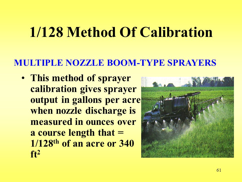 1/128 Method Of Calibration