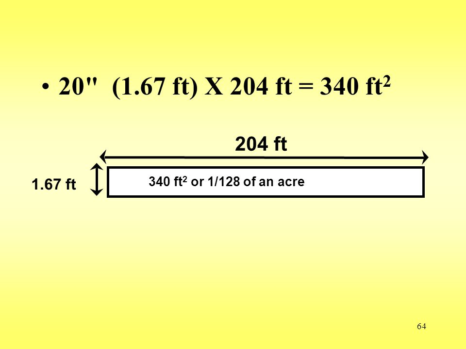 20 (1.67 ft) X 204 ft = 340 ft2 204 ft 1.67 ft 340 ft2 or 1/128 of an acre