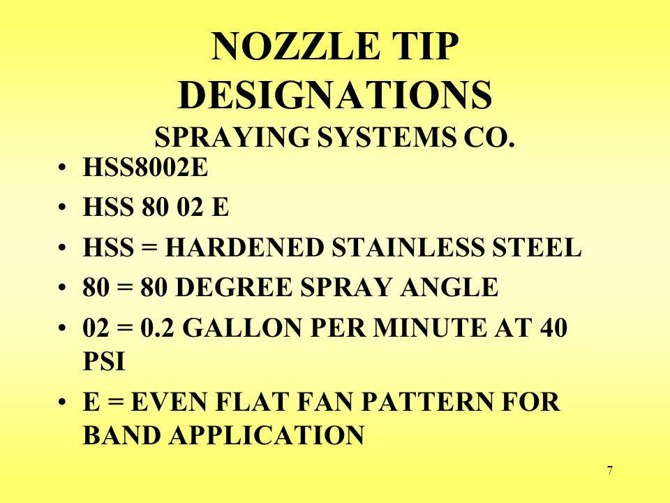 NOZZLE TIP DESIGNATIONS SPRAYING SYSTEMS CO.