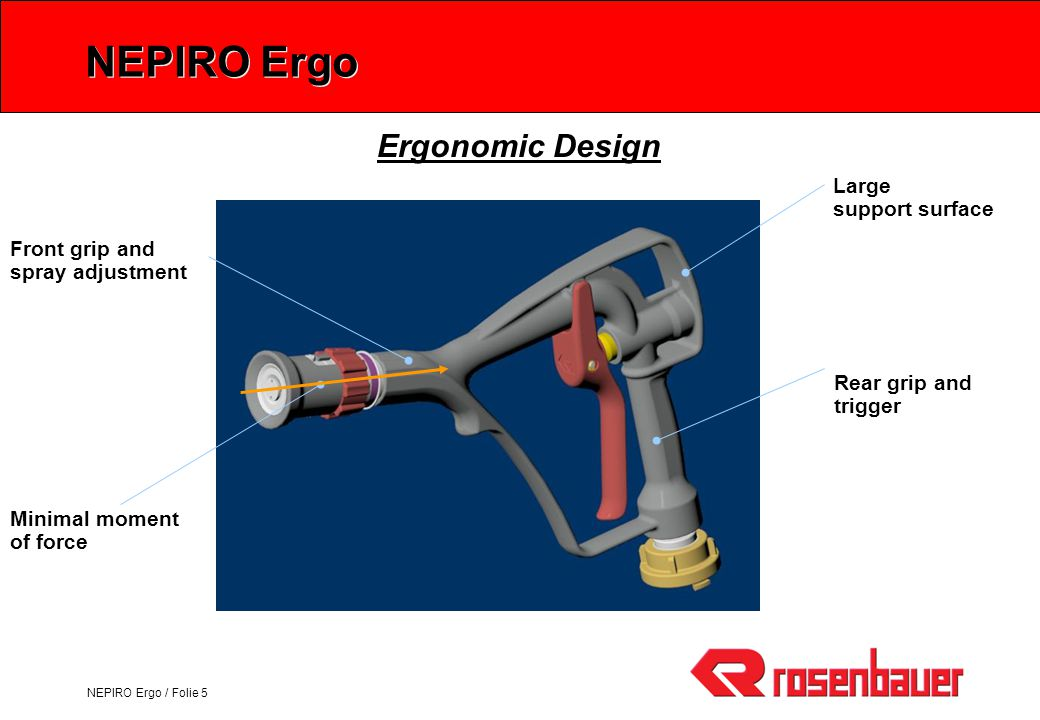 NEPIRO Ergo Ergonomic Design Large support surface Front grip and