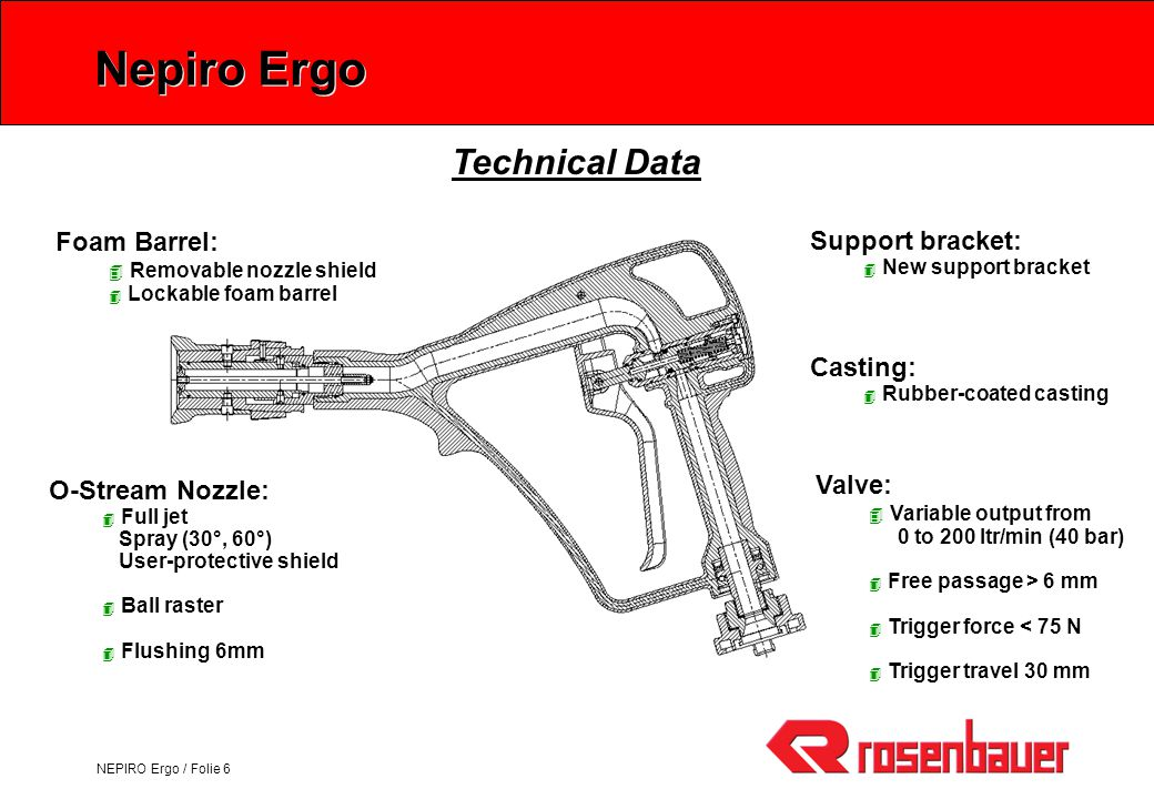 Nepiro Ergo Technical Data Foam Barrel: Support bracket: Casting: