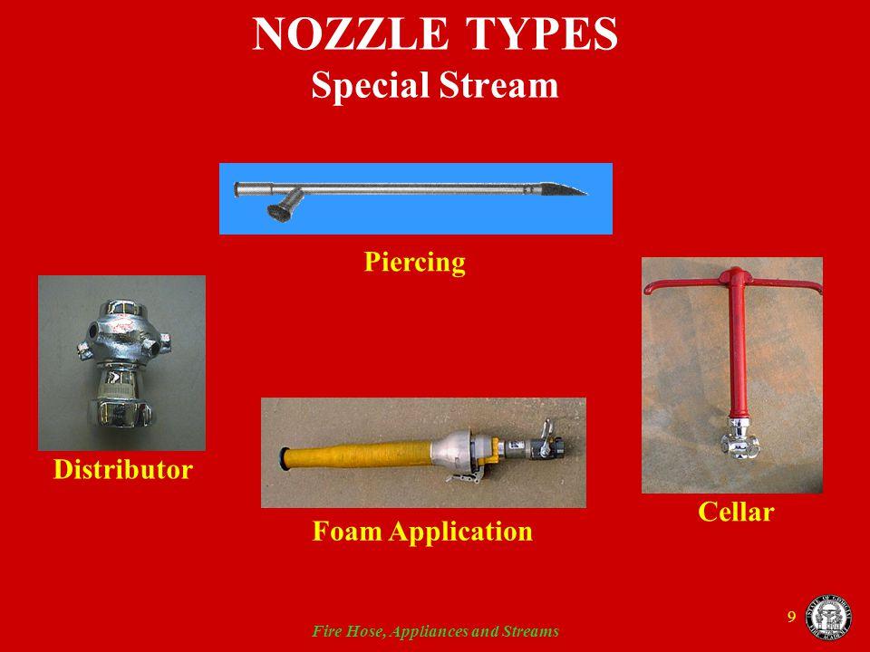 NOZZLE TYPES Special Stream