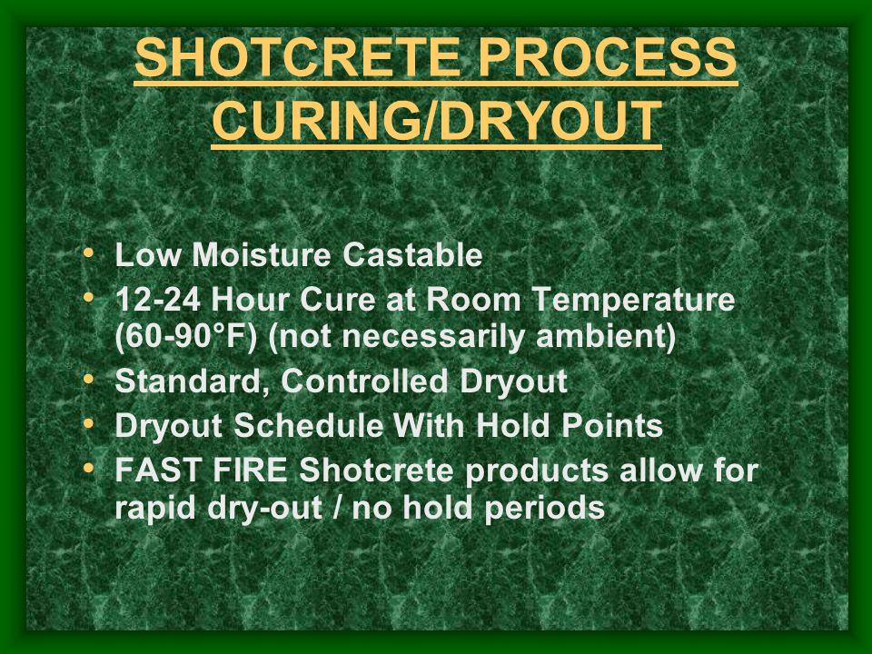 SHOTCRETE PROCESS CURING/DRYOUT