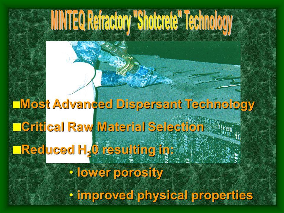 MINTEQ Refractory Shotcrete Technology
