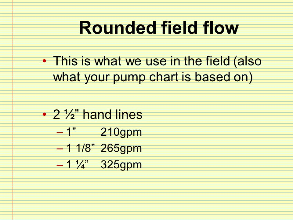Rounded field flow This is what we use in the field (also what your pump chart is based on) 2 ½ hand lines.