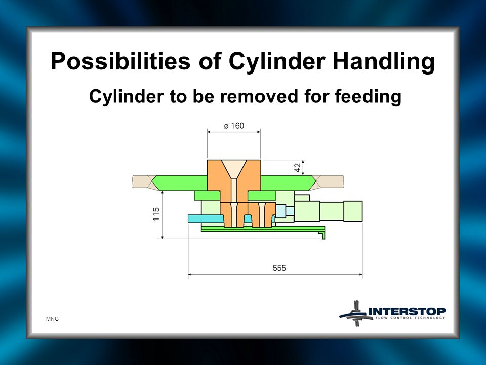 Possibilities of Cylinder Handling