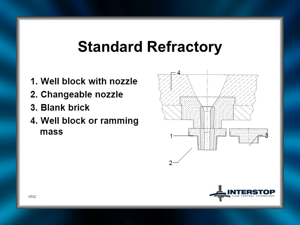 Standard Refractory 1. Well block with nozzle 2. Changeable nozzle