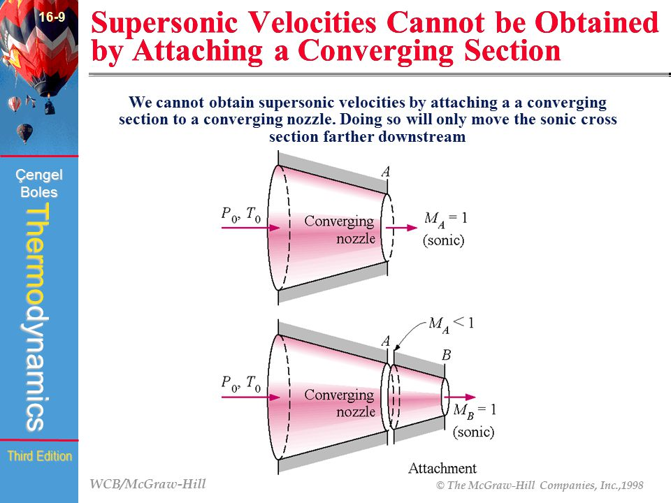 16-9 Supersonic Velocities Cannot be Obtained by Attaching a Converging Section.