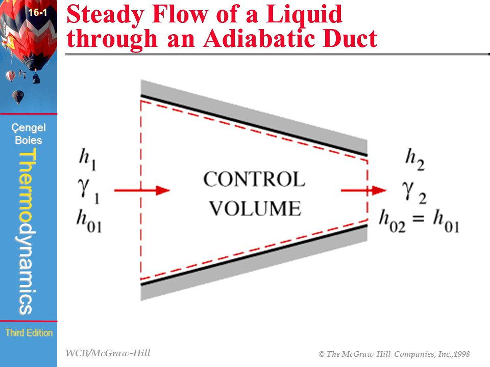 Steady Flow of a Liquid through an Adiabatic Duct