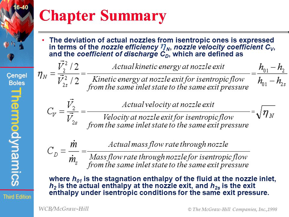 Chapter Summary Actual kinetic energy at nozzle exit