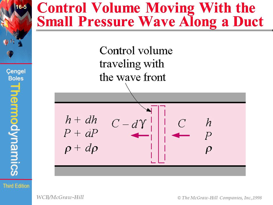 Control Volume Moving With the Small Pressure Wave Along a Duct