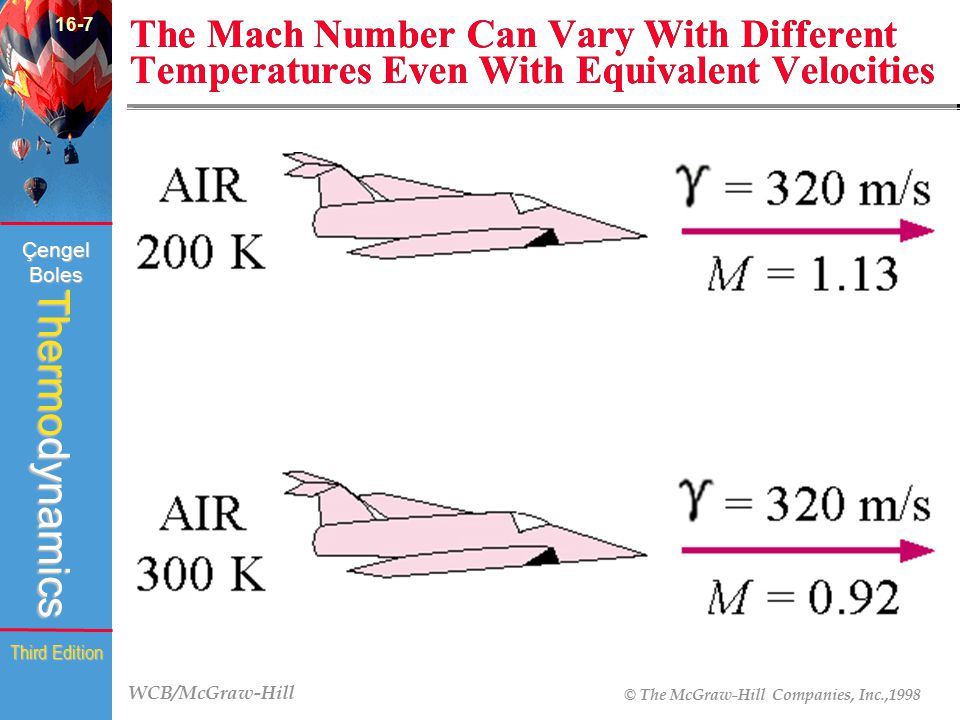 16-7 The Mach Number Can Vary With Different Temperatures Even With Equivalent Velocities.