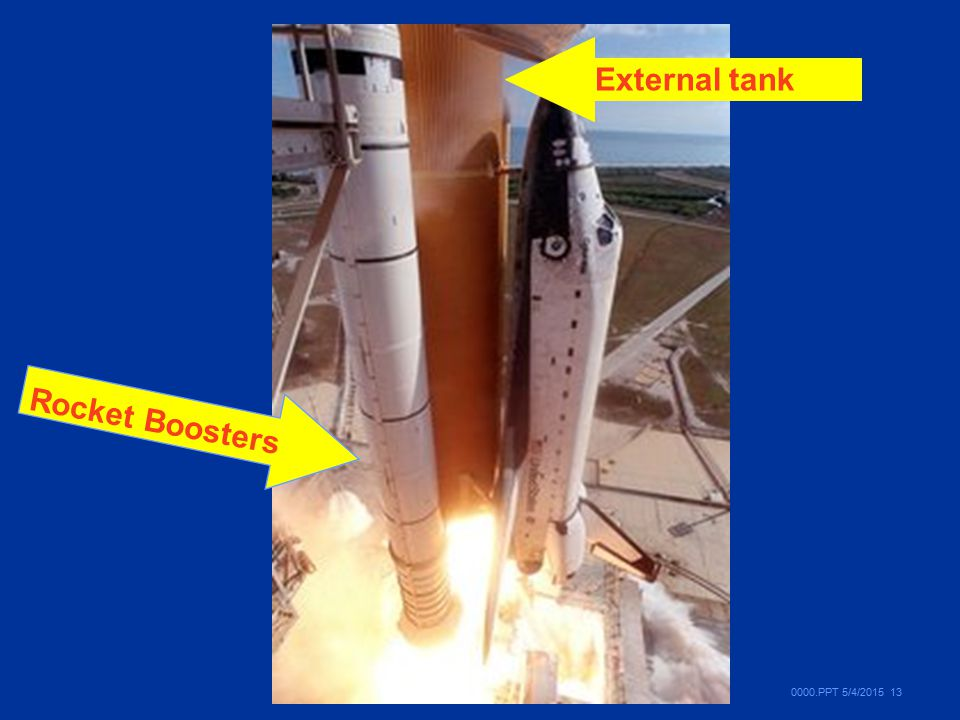 External tank Rocket Boosters