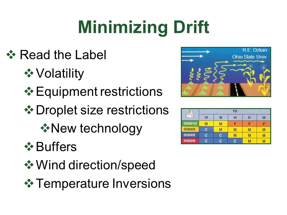 Minimizing Drift Read the Label Volatility Equipment restrictions
