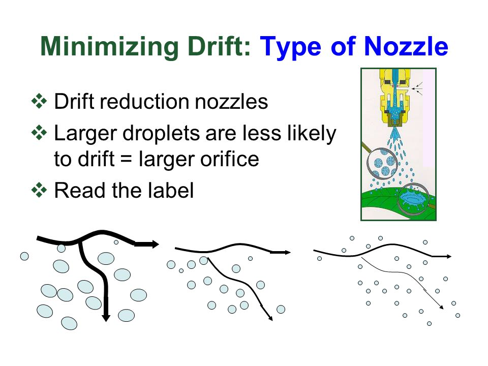 Minimizing Drift: Type of Nozzle