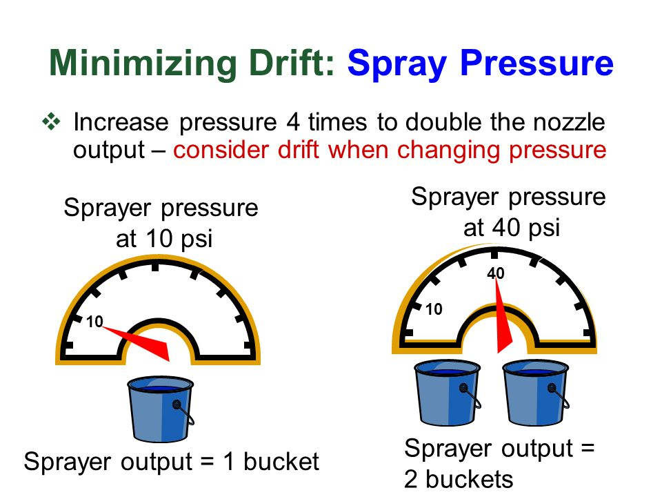 Minimizing Drift: Spray Pressure