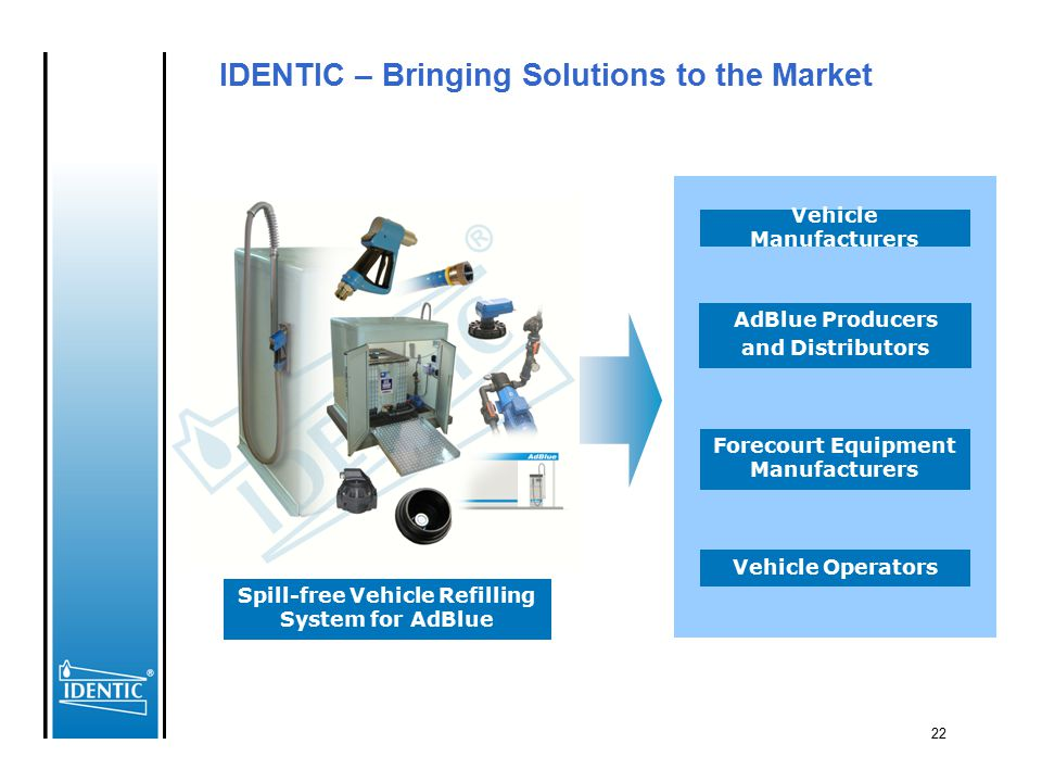 IDENTIC – Bringing Solutions to the Market