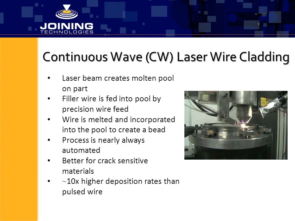 Continuous Wave (CW) Laser Wire Cladding